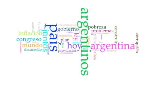 Frecuencia de palabras más utilizadas en 2016 y 2017